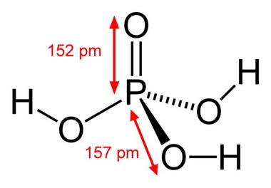 Фосфорная кислота. Симптомы